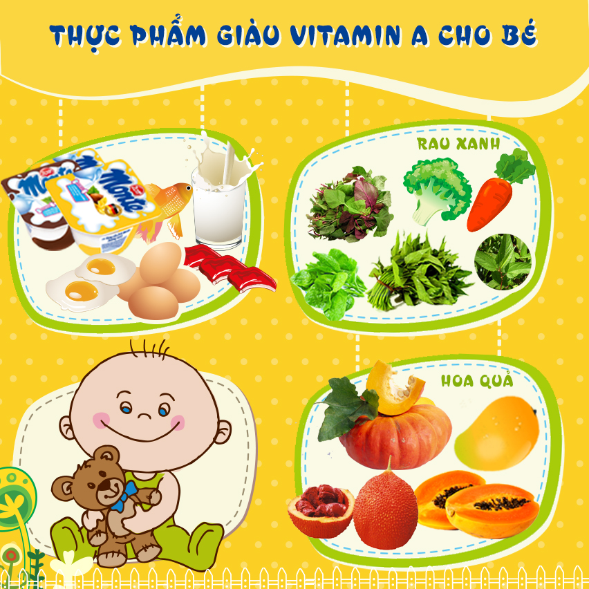 VITAMIN A cho be